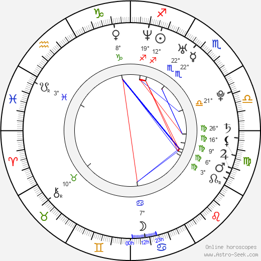 Nick Stahl birth chart, biography, wikipedia 2019, 2020