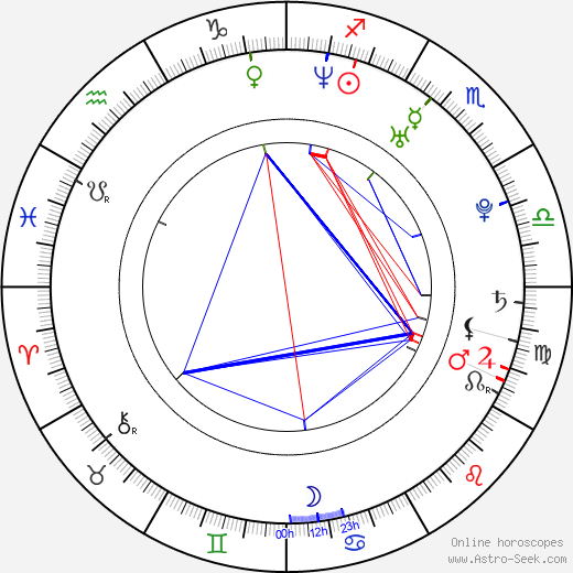 Nick Stahl astro natal birth chart, Nick Stahl horoscope, astrology