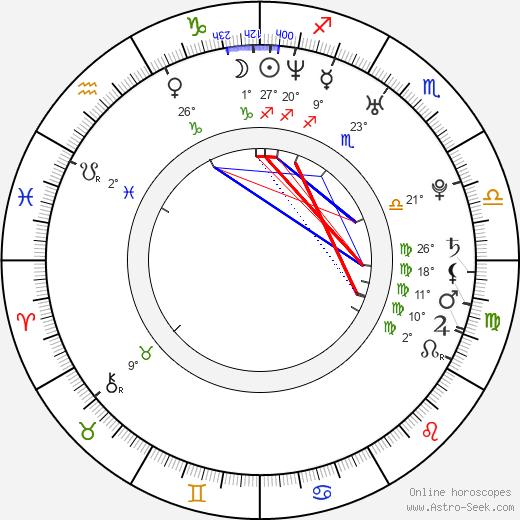 Paola Rey birth chart, biography, wikipedia 2020, 2021