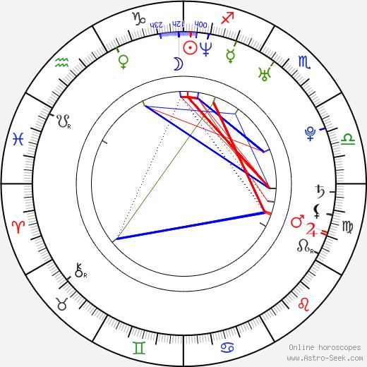 Паола Рей Paola Rey день рождения гороскоп, Paola Rey Натальная карта онлайн