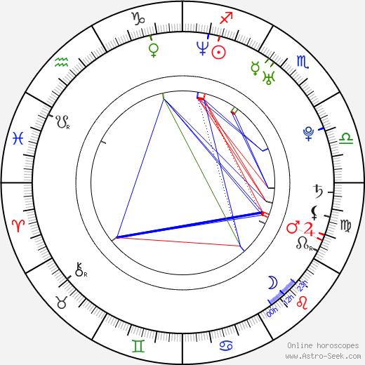Raymond Lam tema natale, oroscopo, Raymond Lam oroscopi gratuiti, astrologia