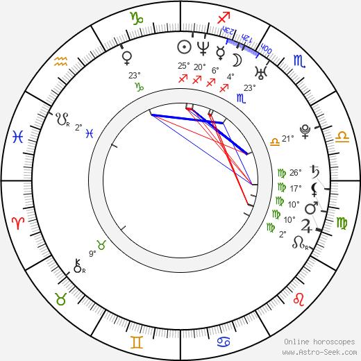 Ryan Key birth chart, biography, wikipedia 2019, 2020