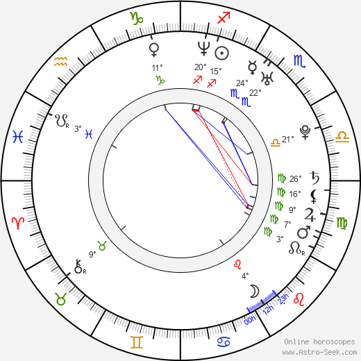 Sara Bareilles birth chart, biography, wikipedia 2017, 2018