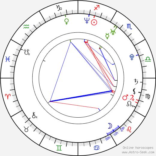 Sara Bareilles astro natal birth chart, Sara Bareilles horoscope, astrology
