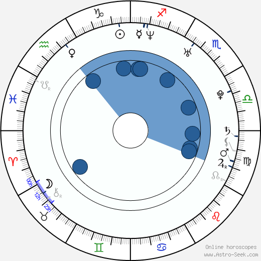 Senna Guemmour wikipedia, horoscope, astrology, instagram