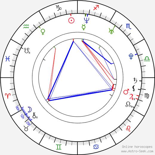 Senna Guemmour день рождения гороскоп, Senna Guemmour Натальная карта онлайн