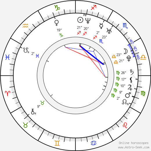 Sophie Monk birth chart, biography, wikipedia 2019, 2020