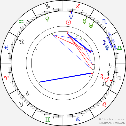 Sophie Monk astro natal birth chart, Sophie Monk horoscope, astrology