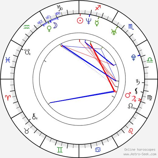 Tuva Novotny birth chart, Tuva Novotny astro natal horoscope, astrology