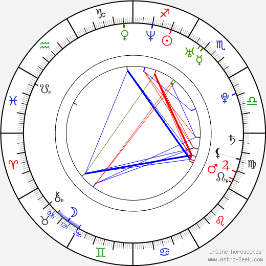 Yvonne Catterfeld astro natal birth chart, Yvonne Catterfeld horoscope, astrology