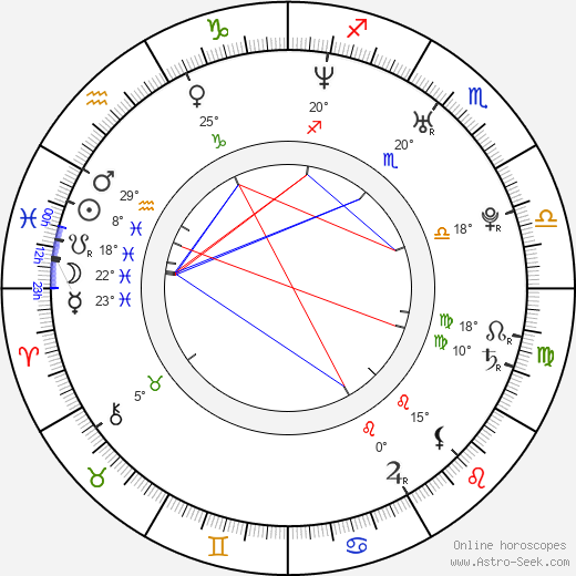 Adriana Campos birth chart, biography, wikipedia 2019, 2020