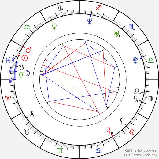 Adriana Campos birth chart, Adriana Campos astro natal horoscope, astrology