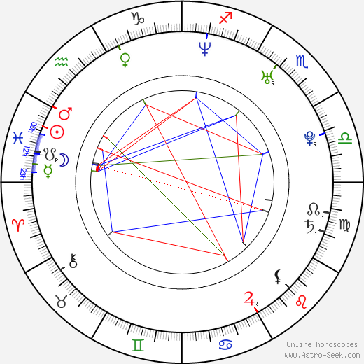 Alba Rohrwacher birth chart, Alba Rohrwacher astro natal horoscope, astrology