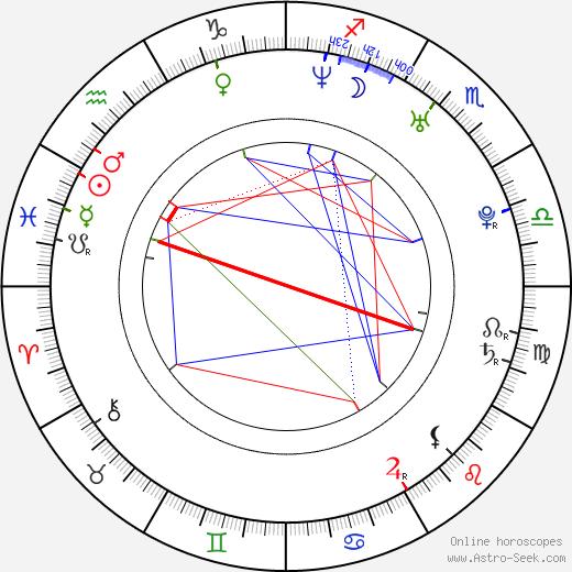 Alex Gonz tema natale, oroscopo, Alex Gonz oroscopi gratuiti, astrologia