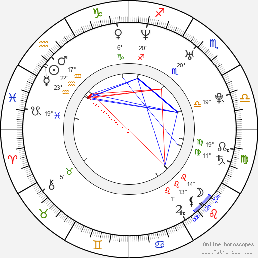 Allysin Chaynes birth chart, biography, wikipedia 2018, 2019