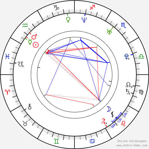 Allysin Chaynes astro natal birth chart, Allysin Chaynes horoscope, astrology