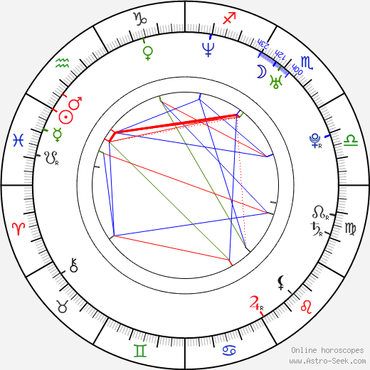 Andrew Buchan astro natal birth chart, Andrew Buchan horoscope, astrology