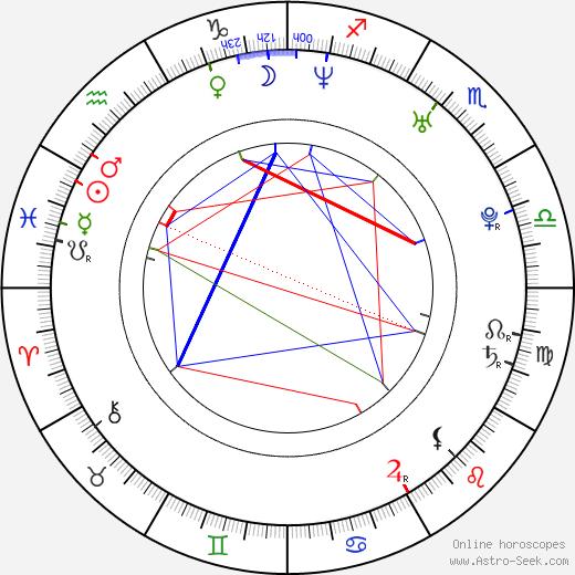 Armelle Deutsch birth chart, Armelle Deutsch astro natal horoscope, astrology