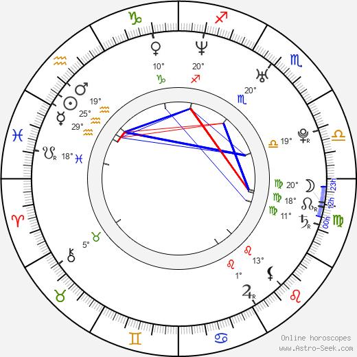 Audrey Dana birth chart, biography, wikipedia 2020, 2021