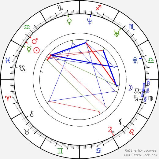 Audrey Dana birth chart, Audrey Dana astro natal horoscope, astrology