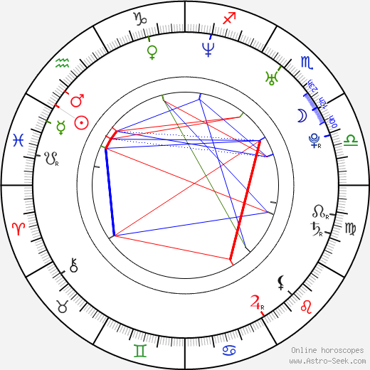 Bear McCreary astro natal birth chart, Bear McCreary horoscope, astrology