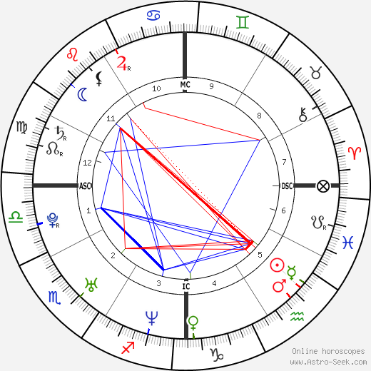 Brandy Norwood astro natal birth chart, Brandy Norwood horoscope, astrology