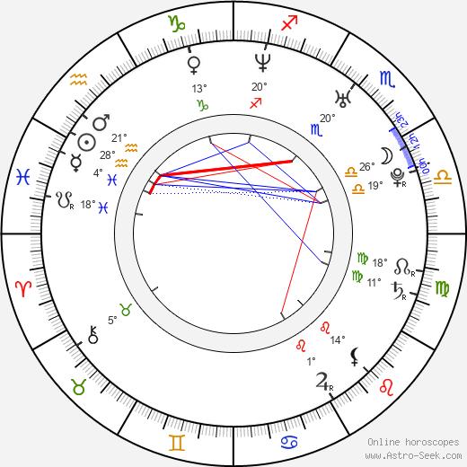 Cara Black birth chart, biography, wikipedia 2020, 2021