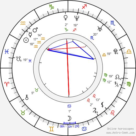Cerina Vincent birth chart, biography, wikipedia 2020, 2021