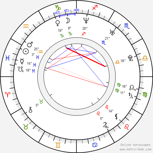 Christian Cisneros birth chart, biography, wikipedia 2018, 2019