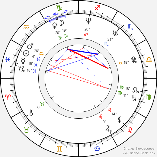 David Winter birth chart, biography, wikipedia 2019, 2020