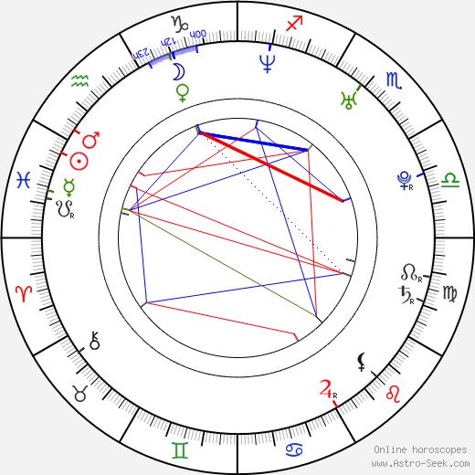 David Winter astro natal birth chart, David Winter horoscope, astrology
