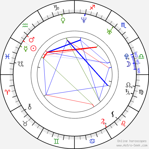 Eric Moon день рождения гороскоп, Eric Moon Натальная карта онлайн