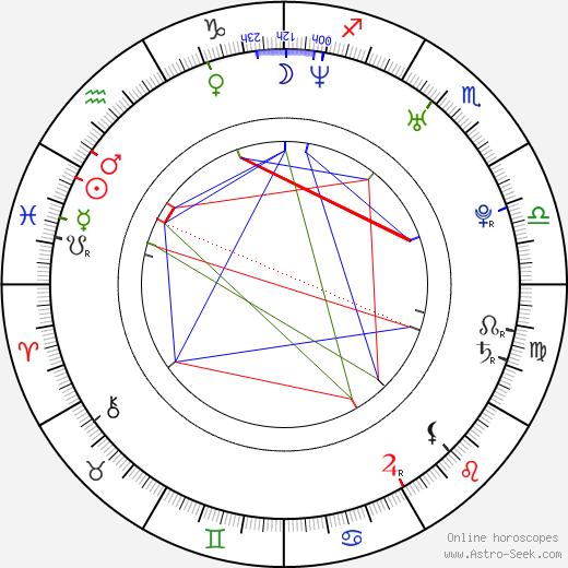 Eun-ju Choi astro natal birth chart, Eun-ju Choi horoscope, astrology