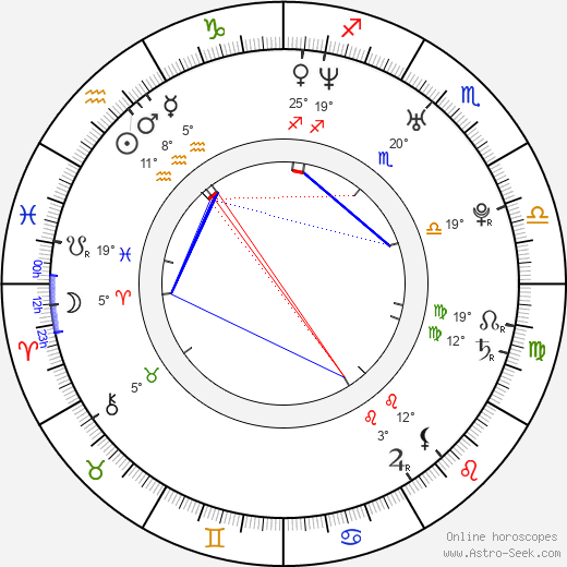 In-hyeong Kang birth chart, biography, wikipedia 2018, 2019