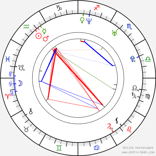 In-hyeong Kang astro natal birth chart, In-hyeong Kang horoscope, astrology