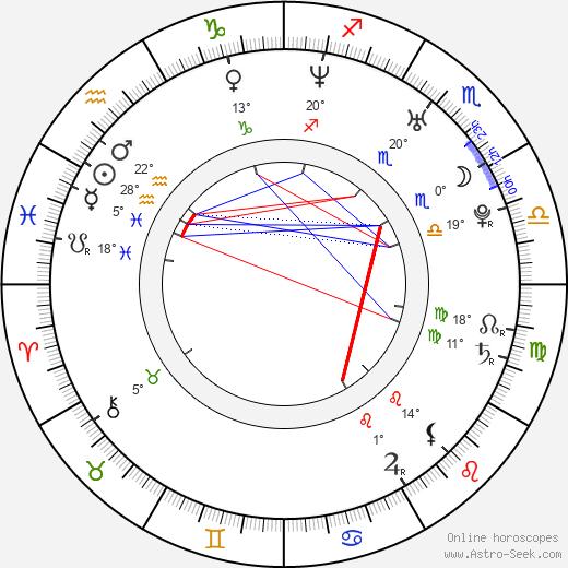 Jackson Hurst birth chart, biography, wikipedia 2019, 2020