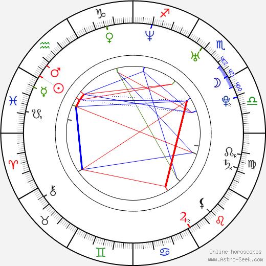 Jackson Hurst astro natal birth chart, Jackson Hurst horoscope, astrology