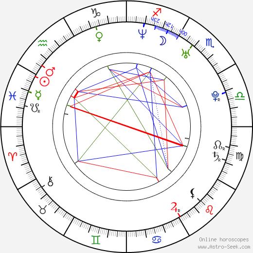 Jim Field Smith birth chart, Jim Field Smith astro natal horoscope, astrology