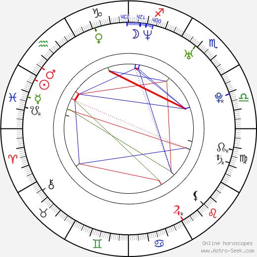 Jordan Peele tema natale, oroscopo, Jordan Peele oroscopi gratuiti, astrologia