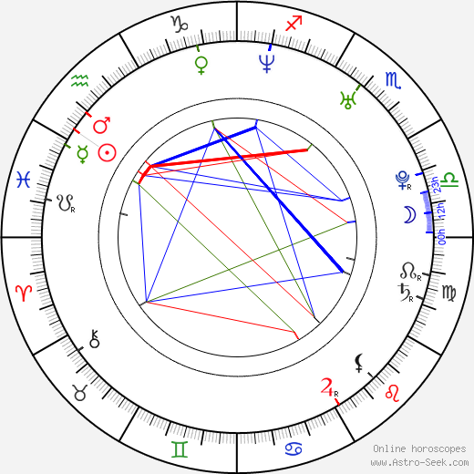 Kaj-Erik Eriksen birth chart, Kaj-Erik Eriksen astro natal horoscope, astrology