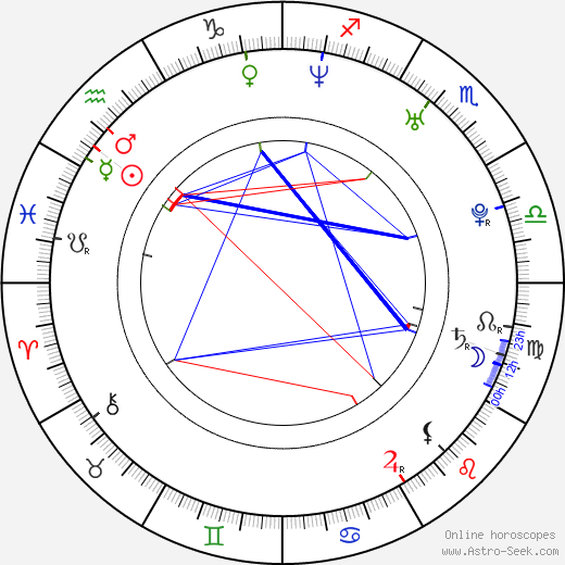 Lucy Brown astro natal birth chart, Lucy Brown horoscope, astrology