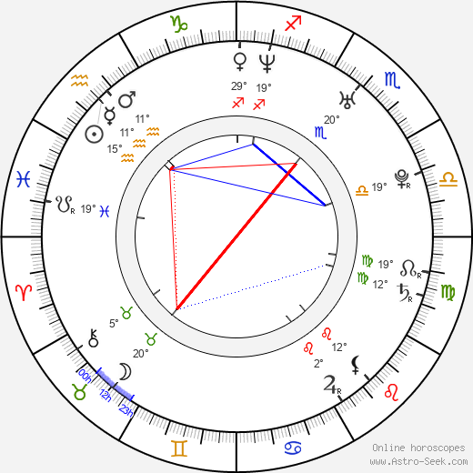 Mareva Galanter birth chart, biography, wikipedia 2019, 2020
