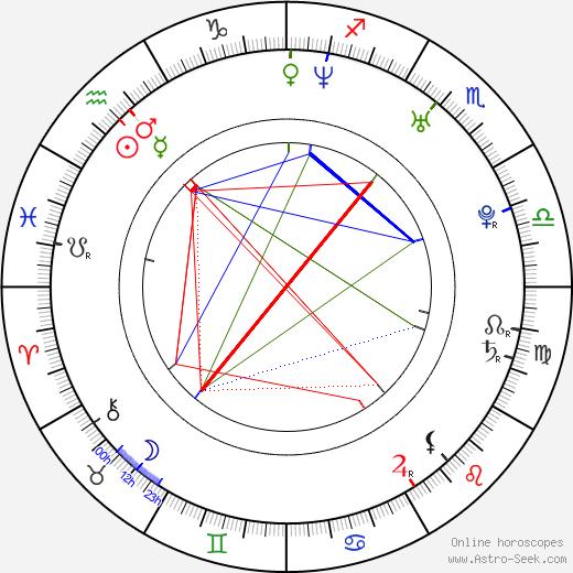 Mareva Galanter birth chart, Mareva Galanter astro natal horoscope, astrology