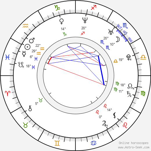 Marlene Meyer-Dunker birth chart, biography, wikipedia 2019, 2020