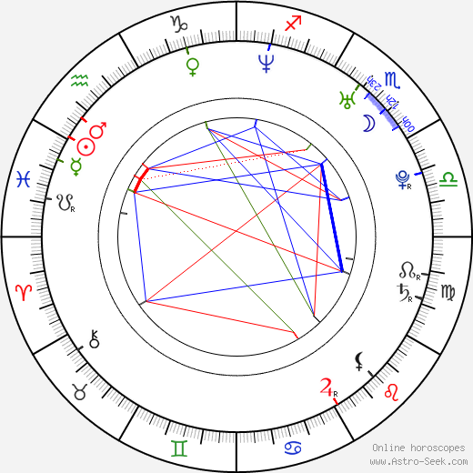 Marlene Meyer-Dunker birth chart, Marlene Meyer-Dunker astro natal horoscope, astrology