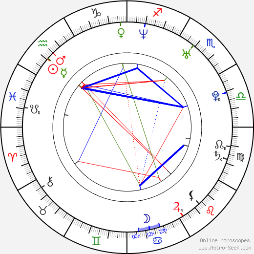 Matthew Kalish день рождения гороскоп, Matthew Kalish Натальная карта онлайн