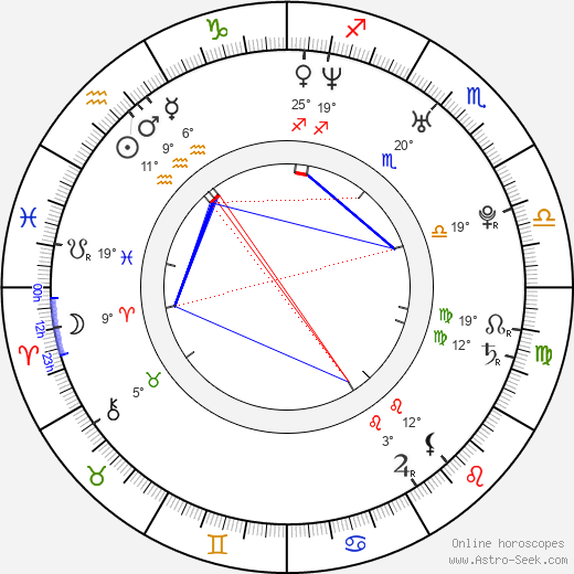 Nur Al Levi birth chart, biography, wikipedia 2017, 2018