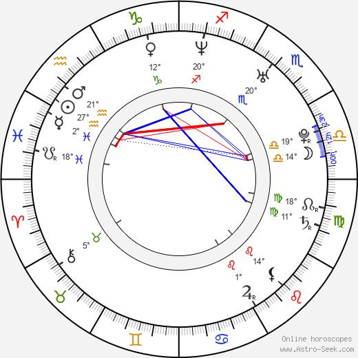 Peter Smrek birth chart, biography, wikipedia 2019, 2020