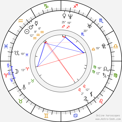 Rachelle Lefevre birth chart, biography, wikipedia 2017, 2018