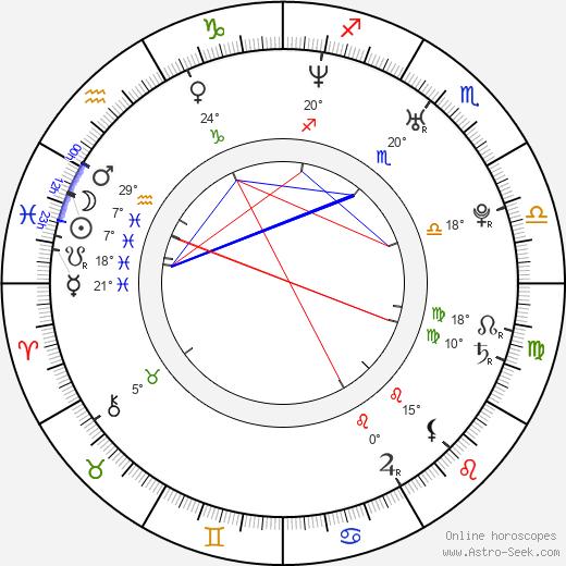 Shalim Ortiz birth chart, biography, wikipedia 2019, 2020